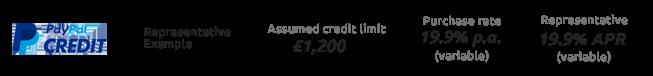 PayPal Credit Representative Example