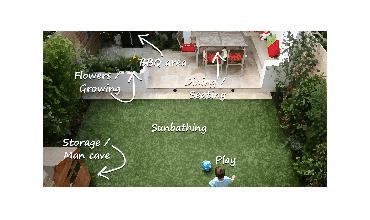 Design features to include in small gardens