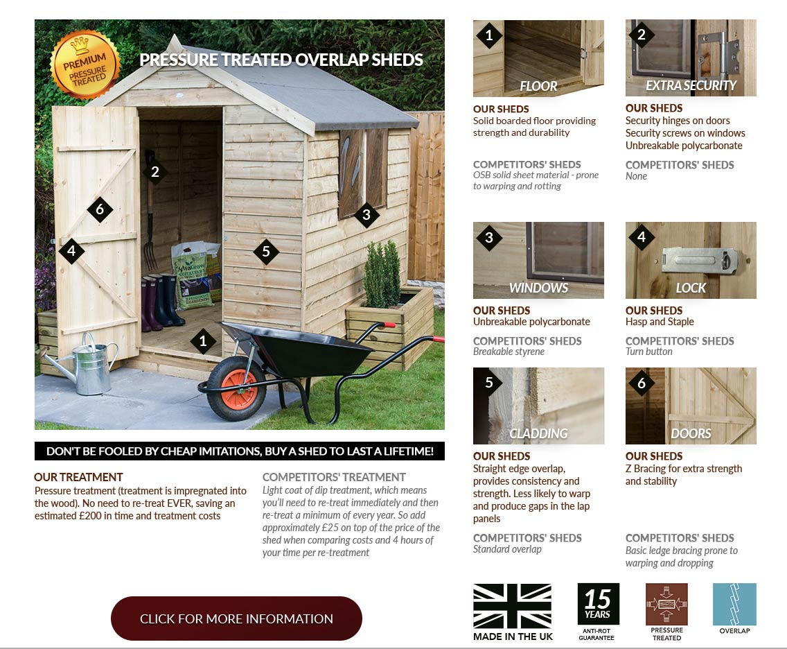 Pressure Treated Overlap Sheds